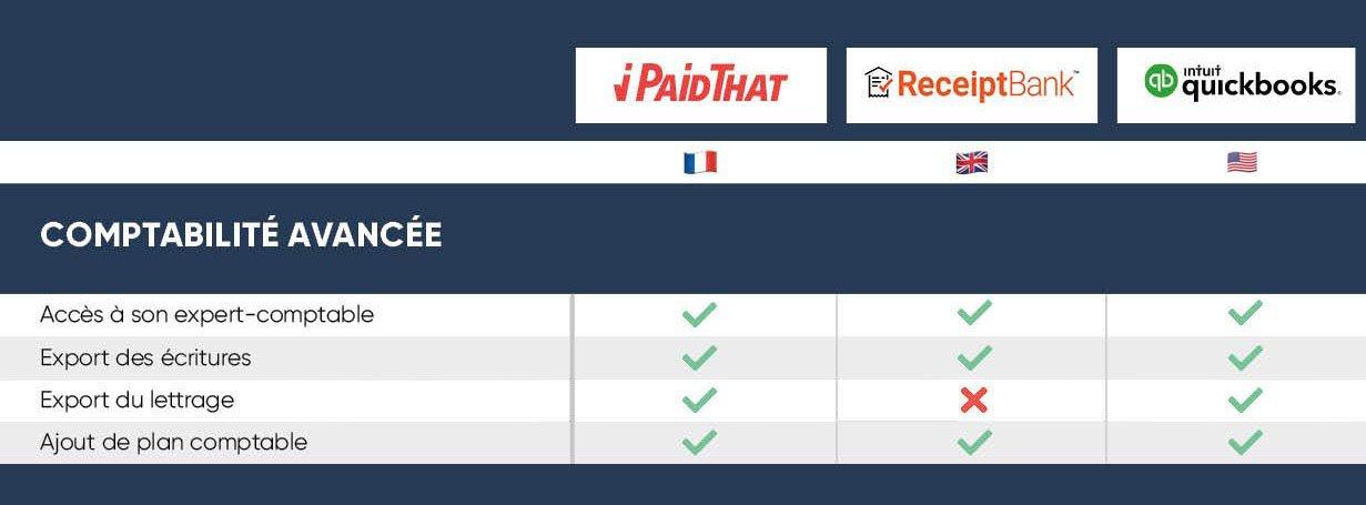 segmentation-comparaison-ipaidthat-concurrence_comptabilite-2.jpg